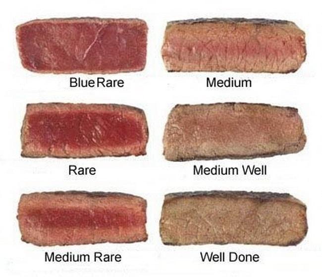 Какие существуют степени прожарки стейков из говядины