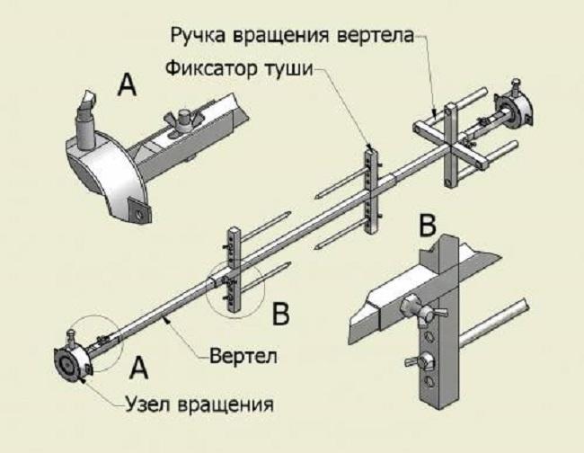 Электрический мангал для шашлыка – как сделать горизонтальную электрошашлычницу и шампуры самокруты своими руками – gidkaminov