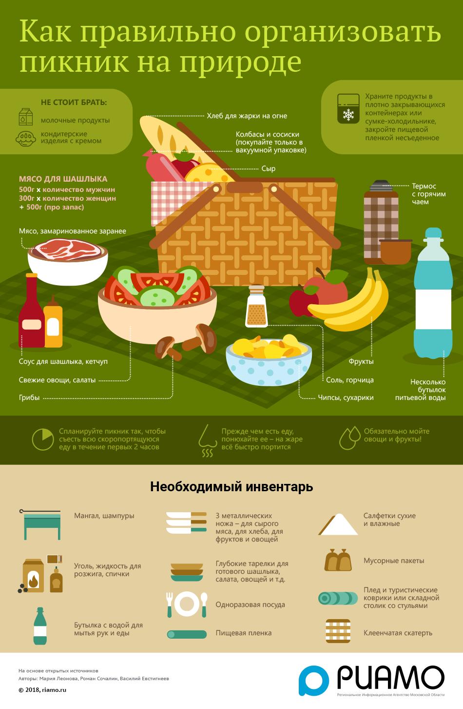 Как организовать пикник: 8 шагов (с иллюстрациями)