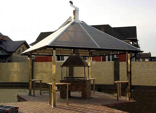 Мангал с крышей (47 фото): для дачи своими руками, чертежи и размеры, большие стационарные, с печкой и коптильней, дачные уличные закрытые конструкции