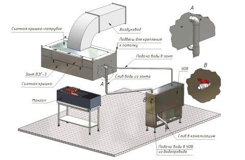 Дымоход для барбекю из металла