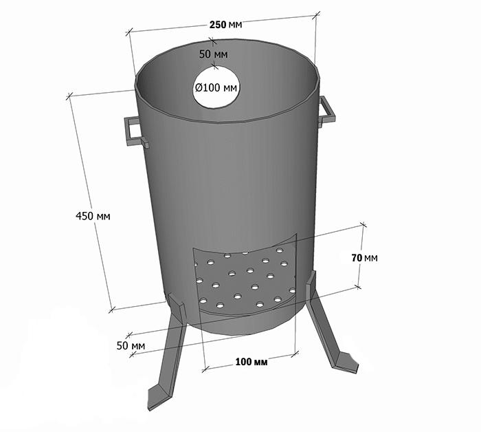 Печь для казана из газового баллона: делаем своими руками - подробная инструкция