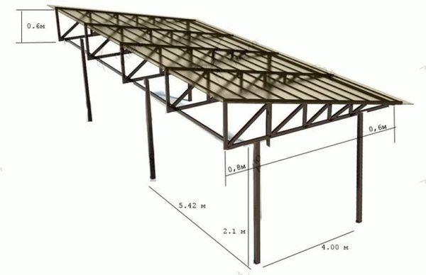 Оптимальные размеры мангала для создания индивидуального проекта