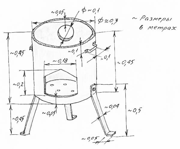 Печь для казана из газового баллона своими руками: чертеж и инструкция по изготовлению