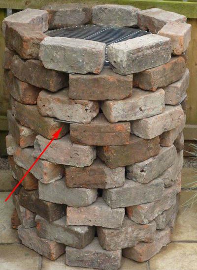 Кирпичный мангал с печкой  своими руками - уличный стационарный мангал печь из кирпича, порядовка мангала с плитой – gidkaminov
