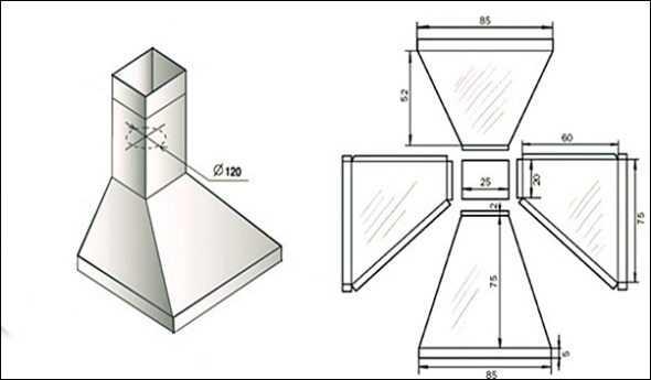 Вытяжка для мангала: как подобрать вытяжной зонт правильно
