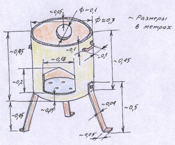 Как из газового баллона сделать печку для отопления или под казан