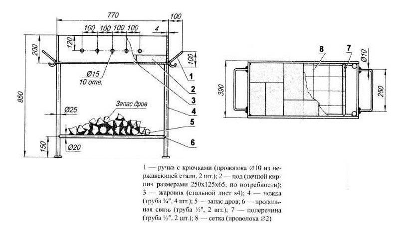 Печь-барбекю с казаном своими руками: чертежи, порядовка и пошаговая инструкция