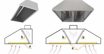 Вытяжка для мангала (71 фото): вытяжной зонт с трубой, конструкция с жаростойким вентилятором и дымоходом для жилых помещений и гаража