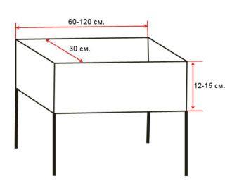 Размеры мангала для шашлыка