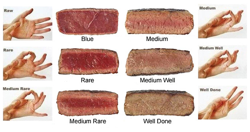Как пожарить стейк из свинины на сковороде