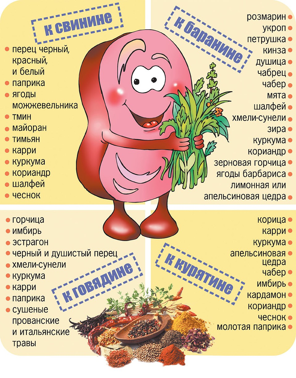 Как выбрать баранину для шашлыка