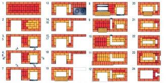 Как построить кирпичный мангал своими руками – пошаговая инструкция с фото, видео и чертежами