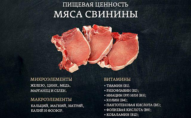 Какую часть свинины лучше выбрать – самую мягкую и вкусную