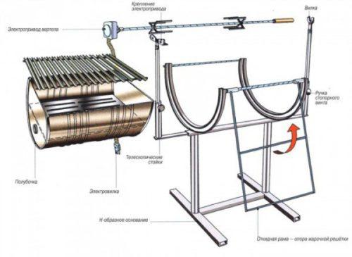Как сделать мангал с коптильней, барбекю и грилем из газовых баллонов?