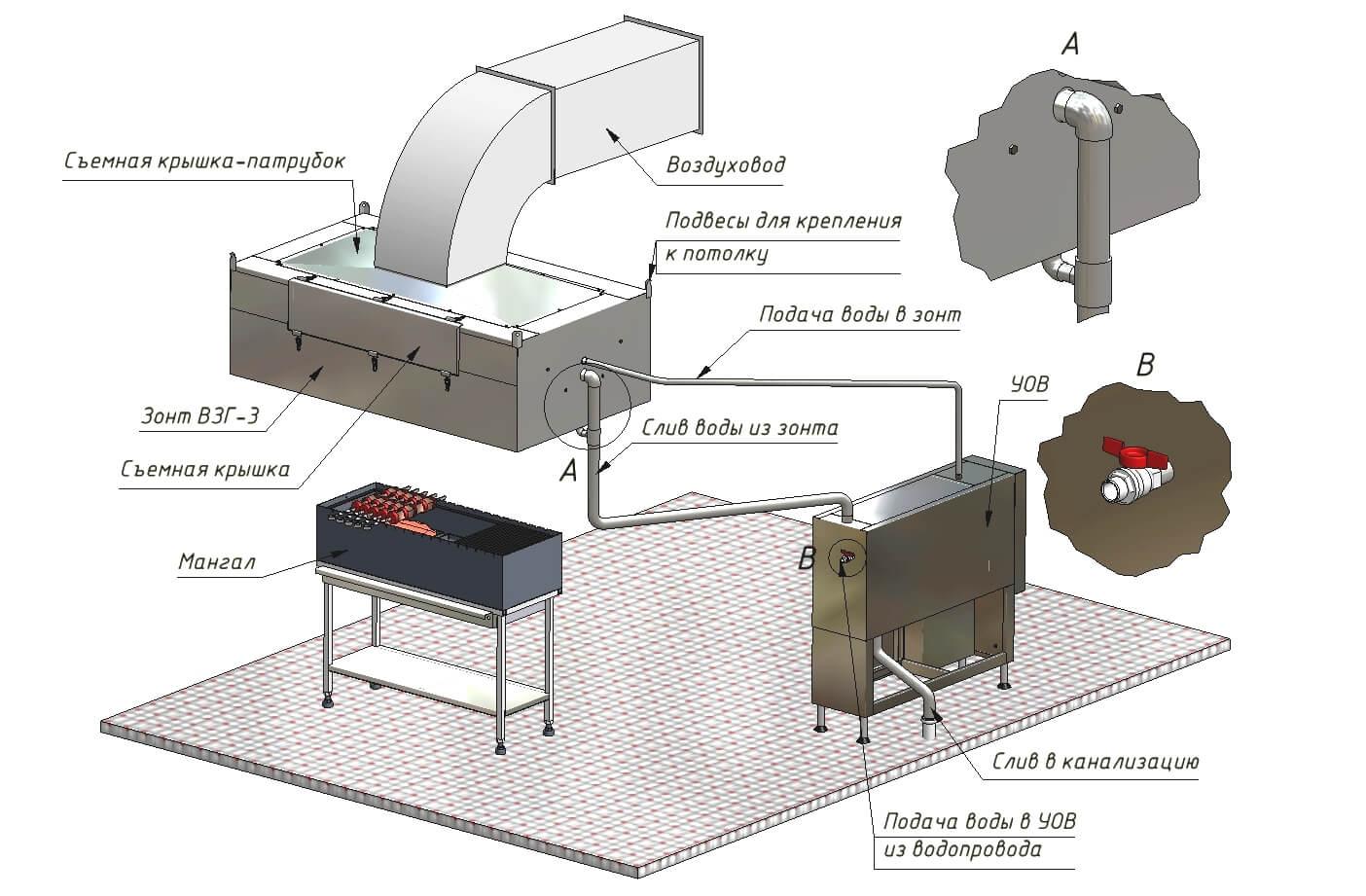 Гидрофильтры airnova aqua | airnova - комплексные решения в области очистки воздуха. аспирация. газоочистка